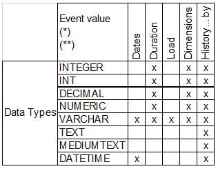 vp7_en_datatype_mysql_2