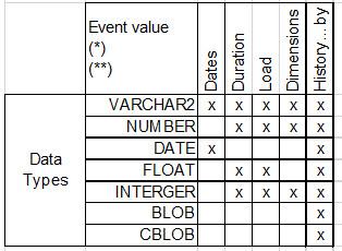 vp7_en_datatype_oracle_2
