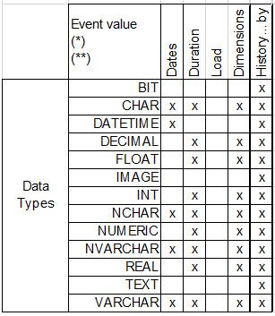vp7_en_datatype_sqlserver_2
