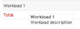 workload tooltip 1